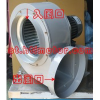 2HP 4P 12inch Forward Curved Centrifugal Blower